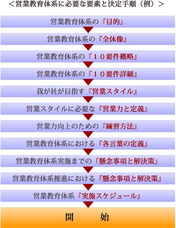 eigyou_menu06